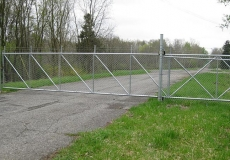 chainlink Gates